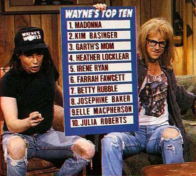 waynes-world_top101
