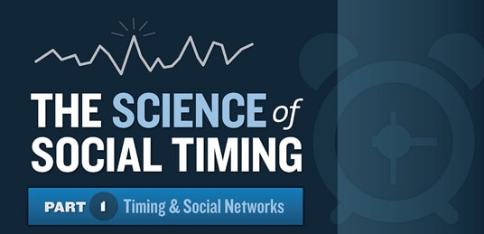 infographic-science-of-social-media-timing-thumb[1]