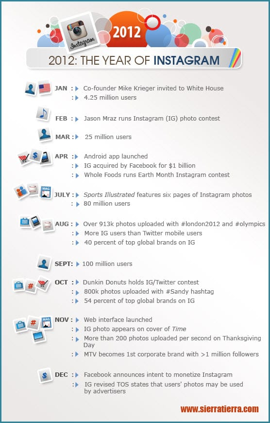 instagram-infographic-20121[1]