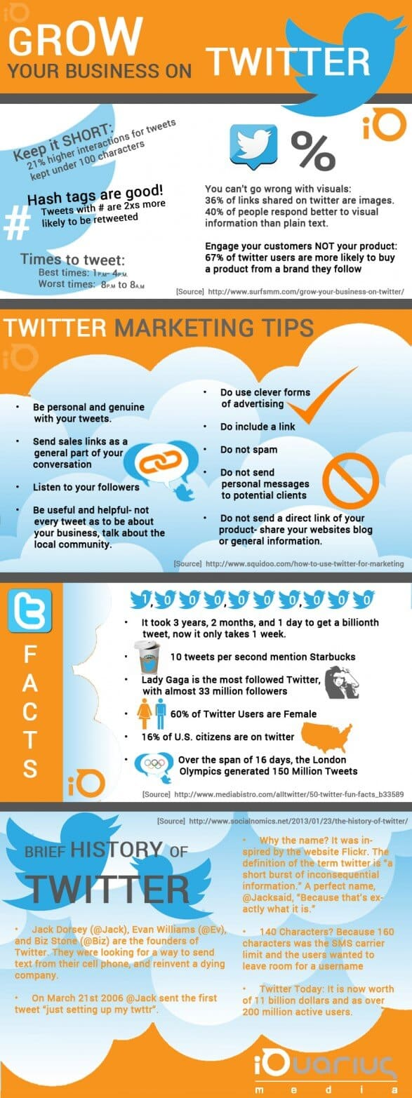 grow-your-business-on-twitter-infographic[1]