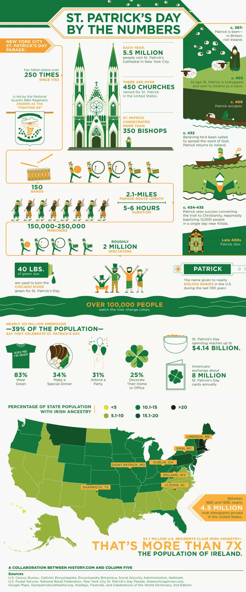 st-patricks-day-infographic-final-forweb[1]