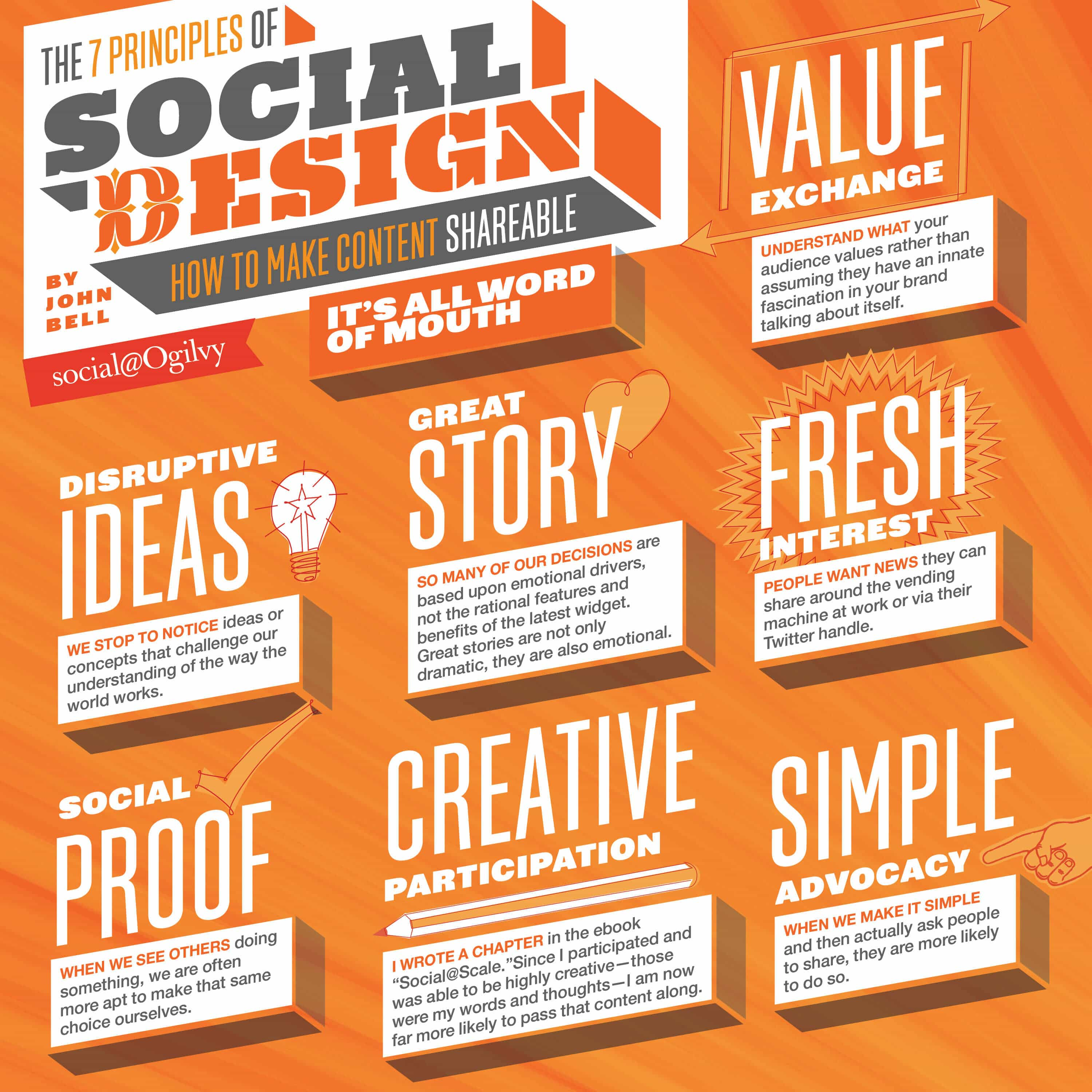 Social-Design-How-to-Make-Content-Shareable[1]