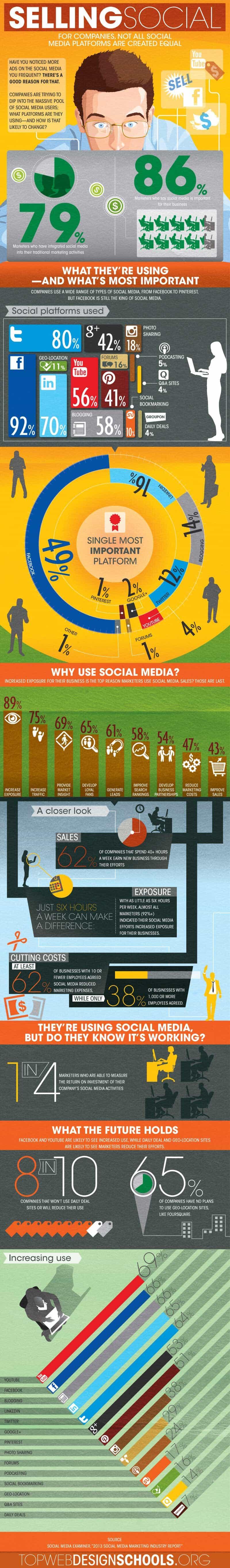social-business[1]