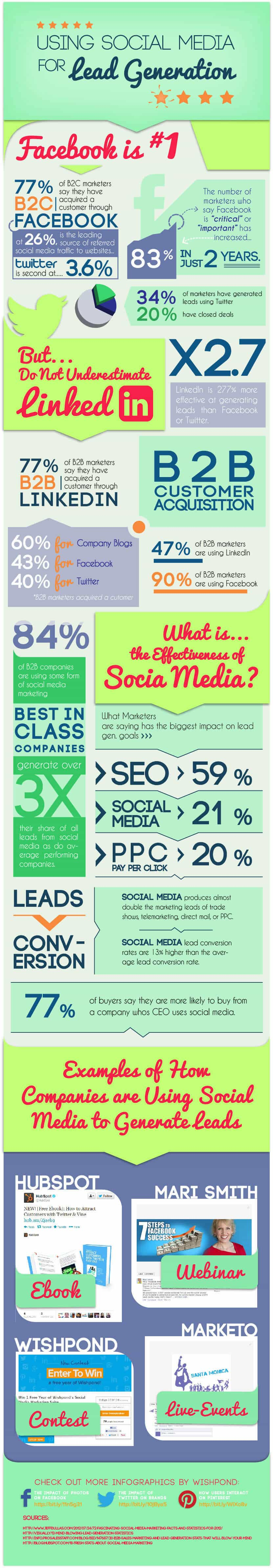infographic_leadgeneration[1]